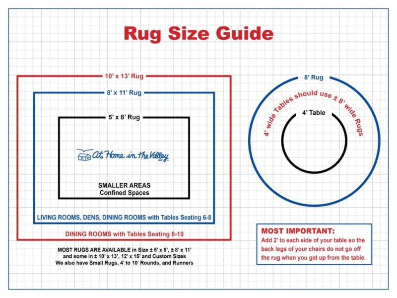 Rug size guide at home in the valley store for Living room rug size guide