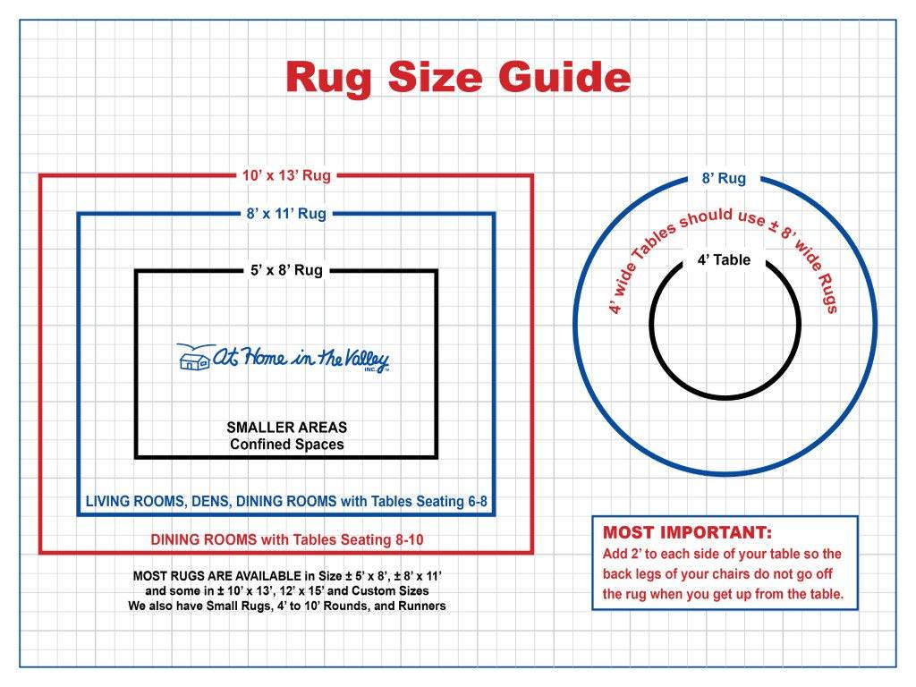 rug size guide at home in the valley store. Black Bedroom Furniture Sets. Home Design Ideas