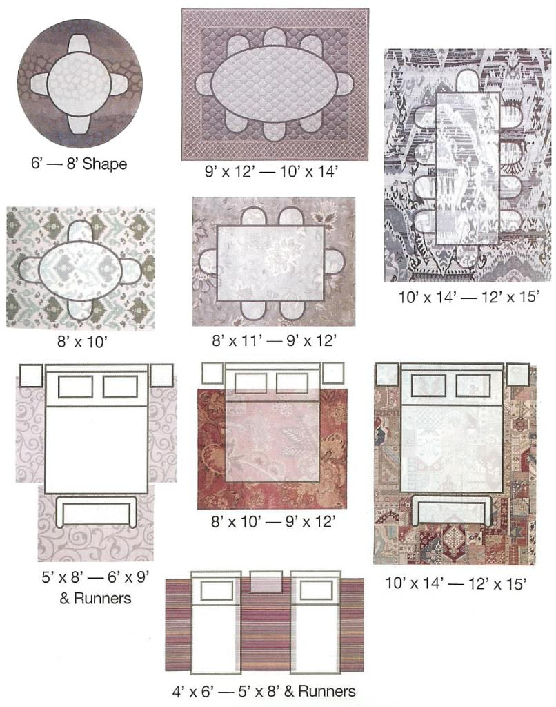 Rug sizes area rug size and placement guide whether you for Standard rug sizes